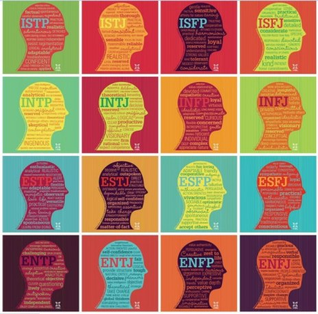 Myers-Briggs-Personality-Types